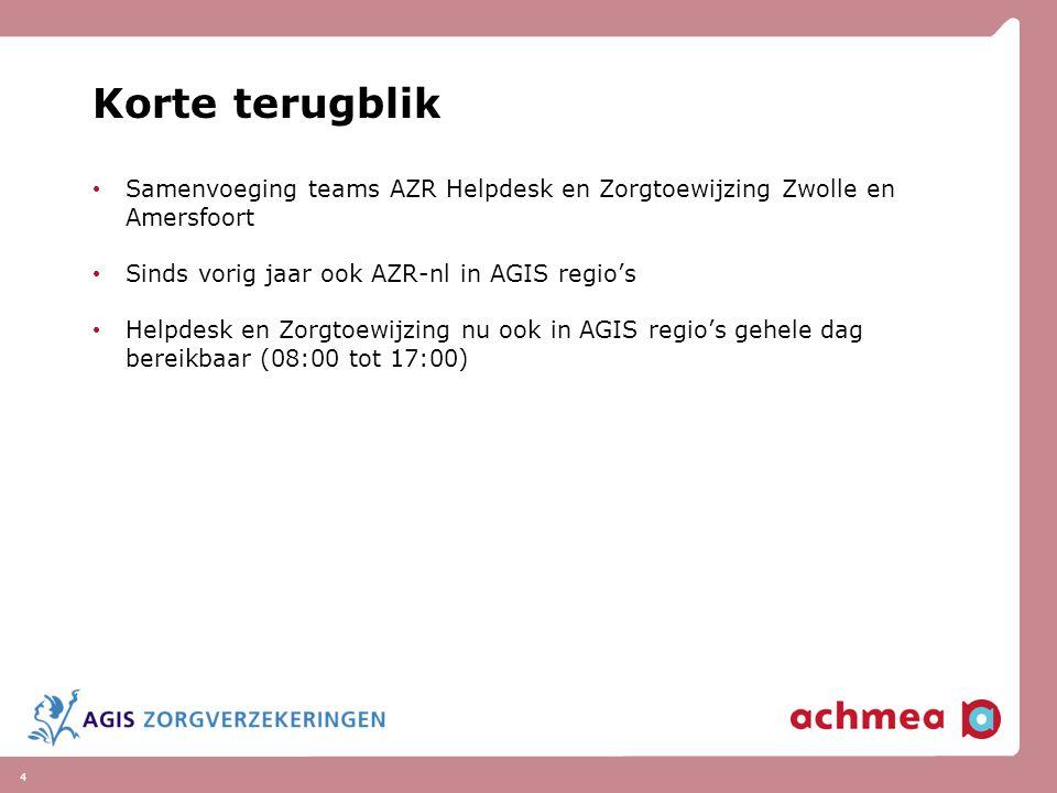4 Korte terugblik Samenvoeging teams AZR Helpdesk en Zorgtoewijzing Zwolle en Amersfoort Sinds vorig jaar ook AZR-nl in AGIS regio's Helpdesk en Zorgt