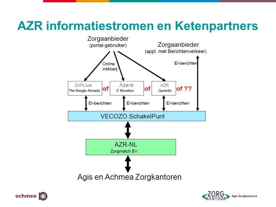 AZR informatiestromen en Ketenpartners Agis en Achmea Zorgkantoren Azera