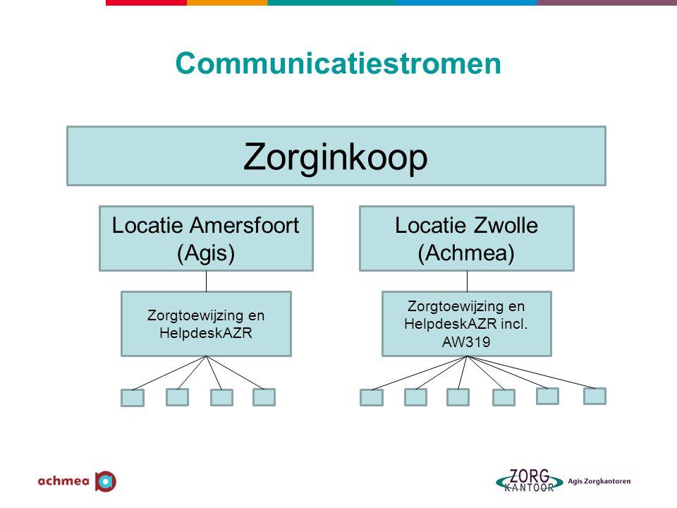 Communicatiestromen Zorginkoop Zorgtoewijzing en HelpdeskAZR Locatie Zwolle (Achmea) Locatie Amersfoort (Agis) Zorgtoewijzing en HelpdeskAZR incl. AW3
