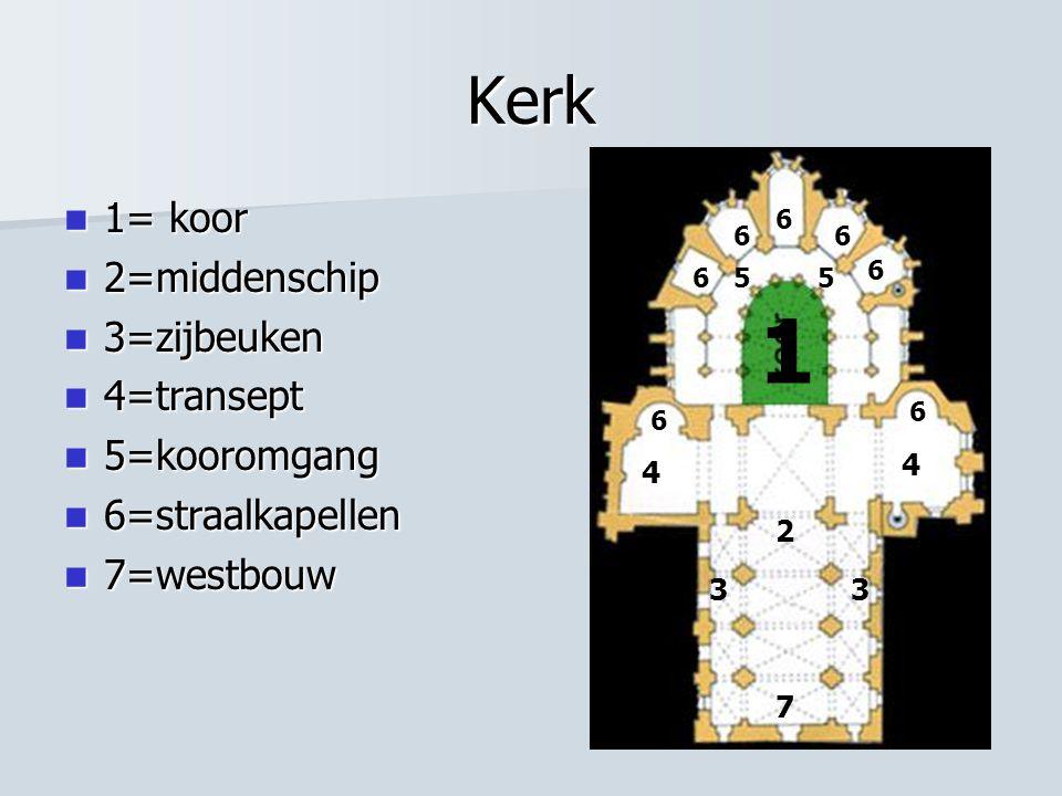 Kerk 1= koor 1= koor 2=middenschip 2=middenschip 3=zijbeuken 3=zijbeuken 4=transept 4=transept 5=kooromgang 5=kooromgang 6=straalkapellen 6=straalkape