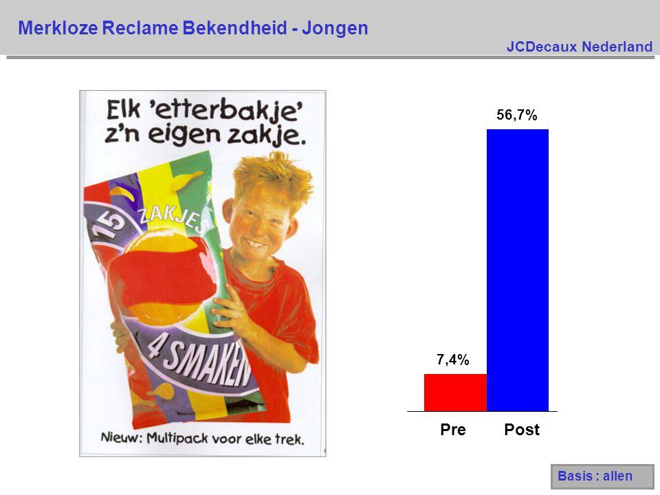 JCDecaux Nederland Merkloze Reclame Bekendheid - Jongen Basis : allen 7,4% 56,7% PrePost