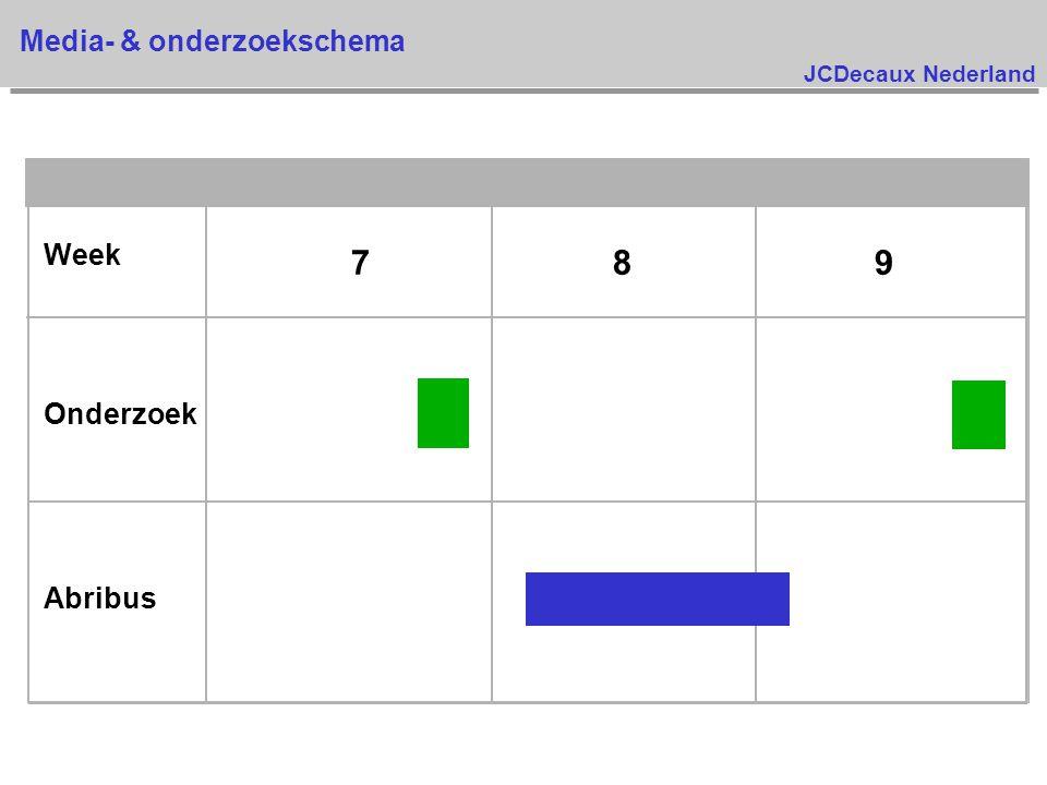 JCDecaux Nederland Media- & onderzoekschema 789 Onderzoek Week Abribus