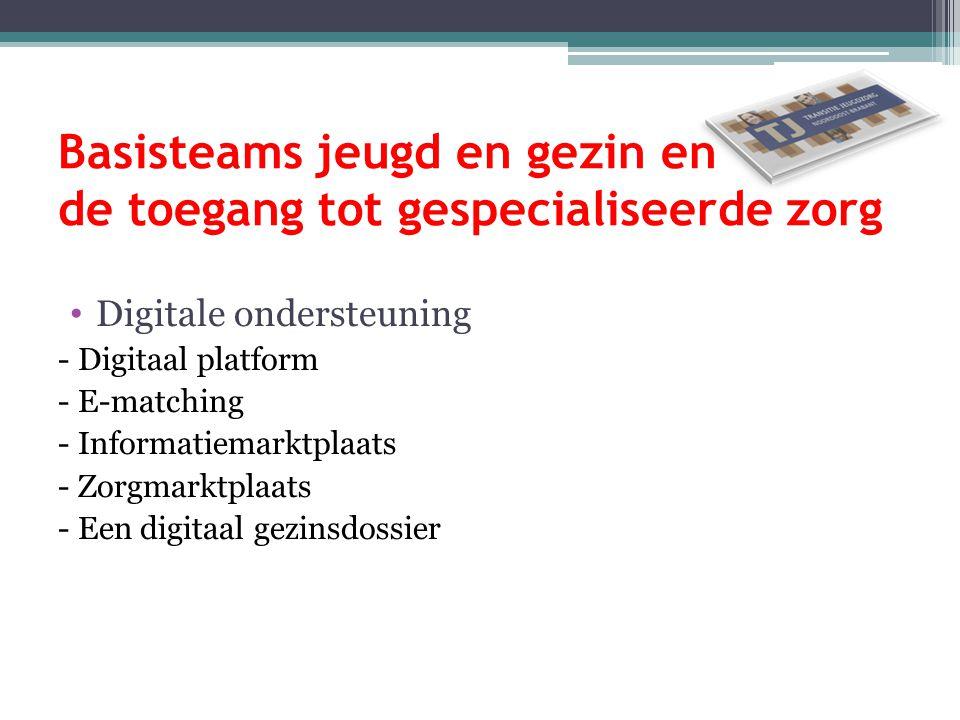 Basisteams jeugd en gezin en de toegang tot gespecialiseerde zorg Digitale ondersteuning - Digitaal platform - E-matching - Informatiemarktplaats - Zo