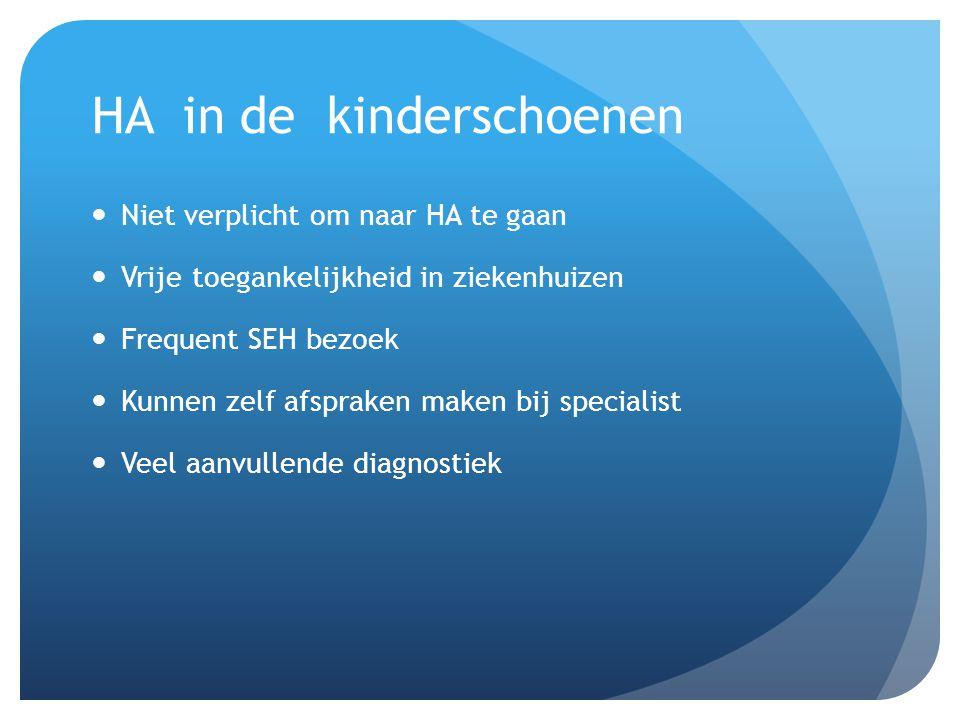 HA in de kinderschoenen Niet verplicht om naar HA te gaan Vrije toegankelijkheid in ziekenhuizen Frequent SEH bezoek Kunnen zelf afspraken maken bij specialist Veel aanvullende diagnostiek