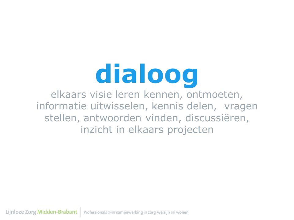 dialoog elkaars visie leren kennen, ontmoeten, informatie uitwisselen, kennis delen, vragen stellen, antwoorden vinden, discussiëren, inzicht in elkaars projecten