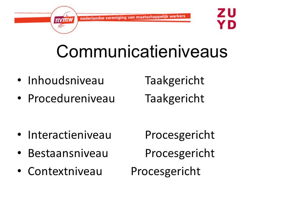 Communicatieniveaus InhoudsniveauTaakgericht ProcedureniveauTaakgericht Interactieniveau Procesgericht BestaansniveauProcesgericht ContextniveauProces