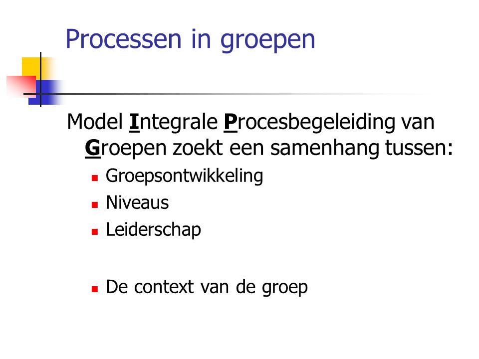 Processen in groepen Model Integrale Procesbegeleiding van Groepen zoekt een samenhang tussen: Groepsontwikkeling Niveaus Leiderschap De context van de groep
