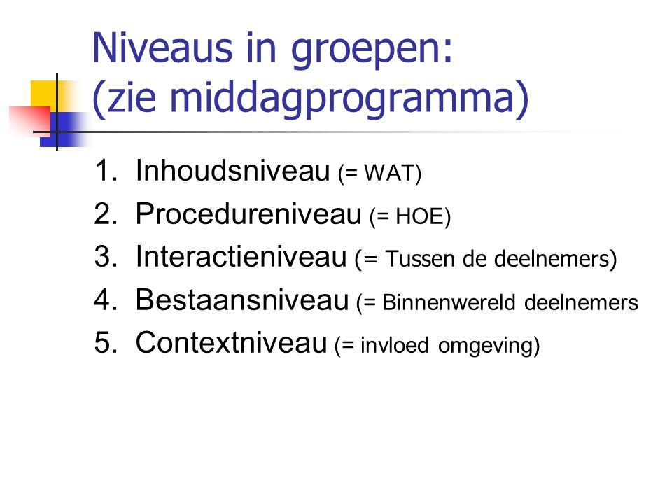 Niveaus in groepen: (zie middagprogramma) 1.Inhoudsniveau (= WAT) 2.