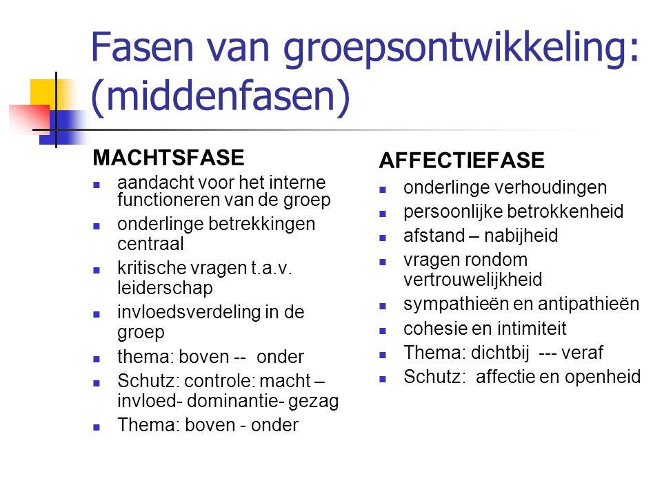 Fasen van groepsontwikkeling: (middenfasen) MACHTSFASE aandacht voor het interne functioneren van de groep onderlinge betrekkingen centraal kritische vragen t.a.v.