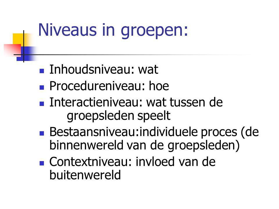 Niveaus in groepen: Inhoudsniveau: wat Procedureniveau: hoe Interactieniveau: wat tussen de groepsleden speelt Bestaansniveau:individuele proces (de binnenwereld van de groepsleden) Contextniveau: invloed van de buitenwereld