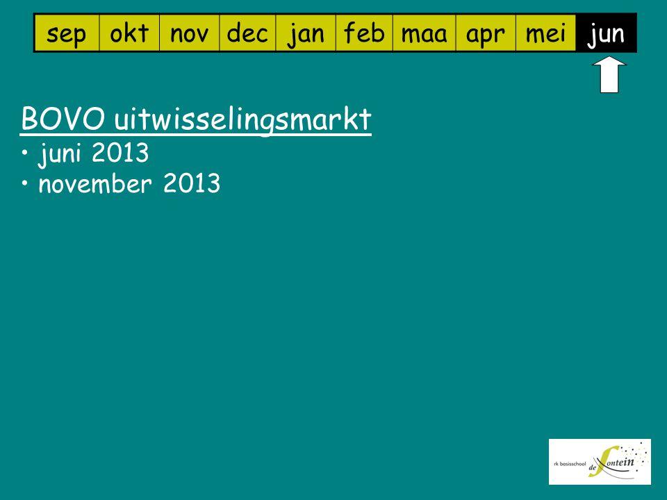 sepoktnovdecjanfebmaaaprmeijun BOVO uitwisselingsmarkt juni 2013 november 2013