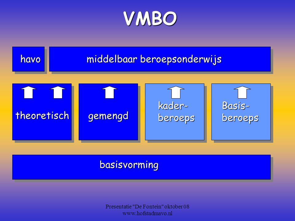 De sectoren Zorg en WelzijnZorg en Welzijn TechniekTechniek LandbouwLandbouw EconomieEconomie Presentatie De Fontein oktober 08 www.hofstadmavo.nl