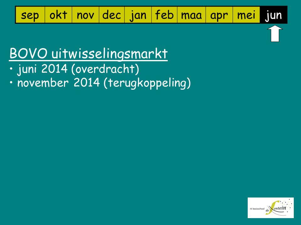 sepoktnovdecjanfebmaaaprmeijun BOVO uitwisselingsmarkt juni 2014 (overdracht) november 2014 (terugkoppeling)