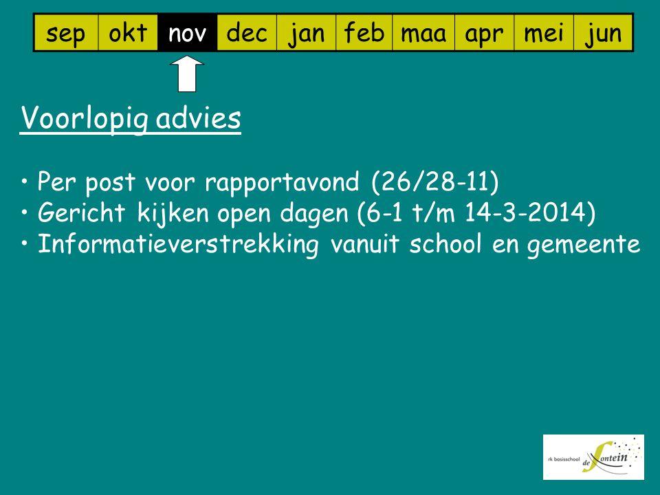 sepoktnovdecjanfebmaaaprmeijun Voorlopig advies Per post voor rapportavond (26/28-11) Gericht kijken open dagen (6-1 t/m 14-3-2014) Informatieverstrek