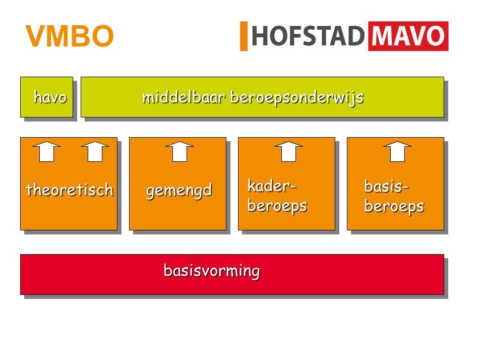 basisvorming theoretischgemengd kader- beroeps middelbaar beroepsonderwijs havo VMBO basis- beroeps