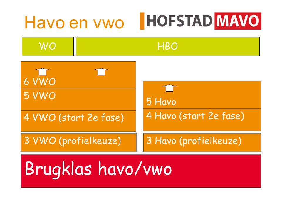 Havo en vwo Brugklas havo/vwo 3 VWO (profielkeuze)3 Havo (profielkeuze) 6 VWO 5 VWO 4 VWO (start 2e fase) 5 Havo 4 Havo (start 2e fase) WOHBO
