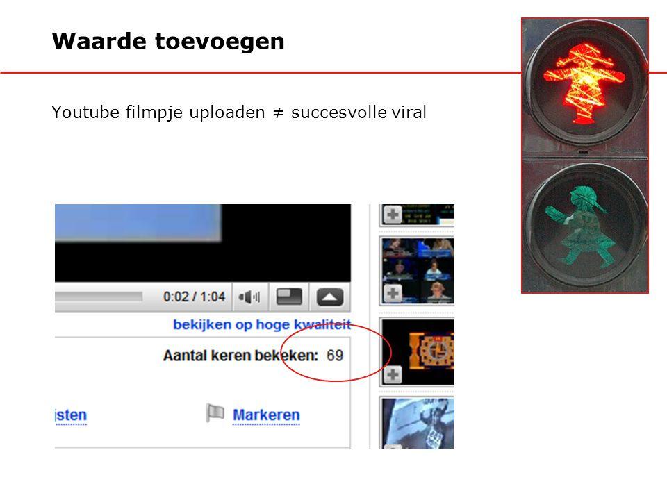Youtube filmpje uploaden ≠ succesvolle viral Waarde toevoegen