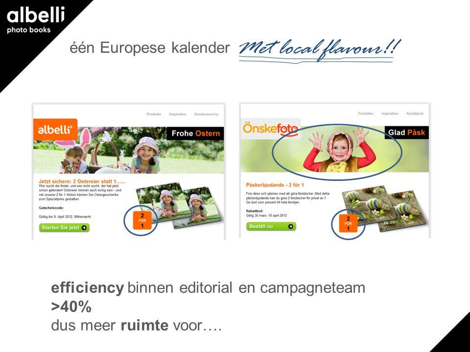 één Europese kalender efficiency binnen editorial en campagneteam >40% dus meer ruimte voor….