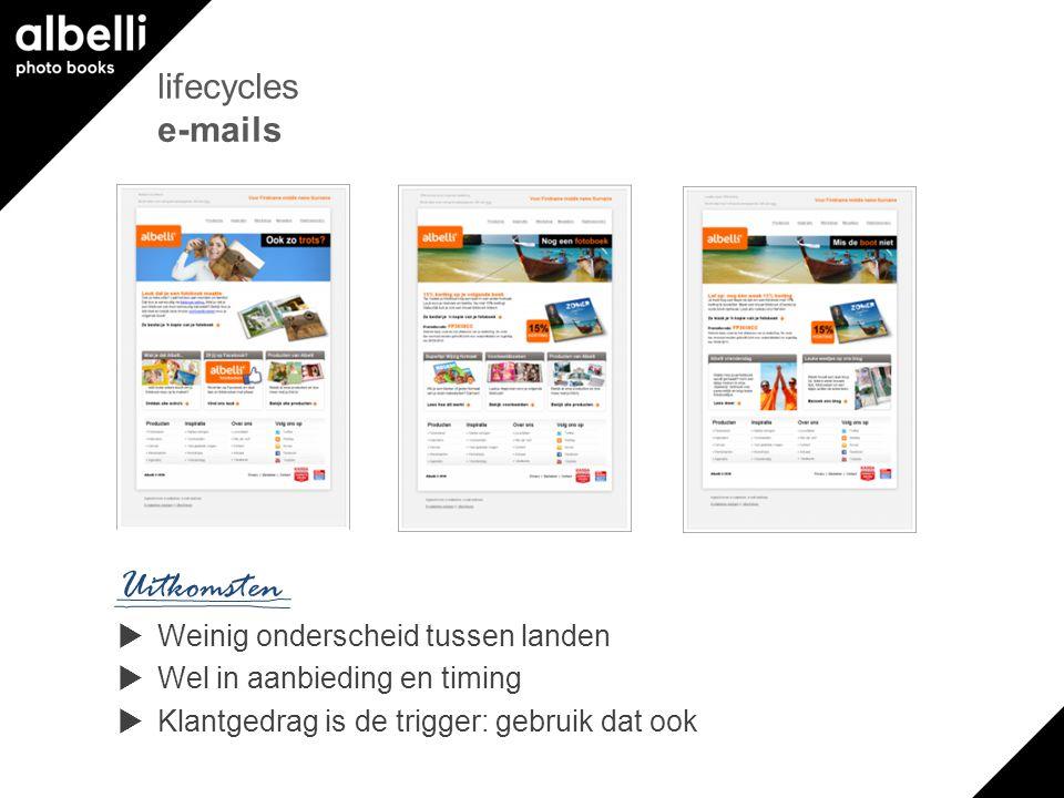 lifecycles e-mails  Weinig onderscheid tussen landen  Wel in aanbieding en timing  Klantgedrag is de trigger: gebruik dat ook Uitkomsten