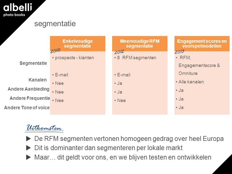 segmentatie  De RFM segmenten vertonen homogeen gedrag over heel Europa  Dit is dominanter dan segmenteren per lokale markt  Maar… dit geldt voor o