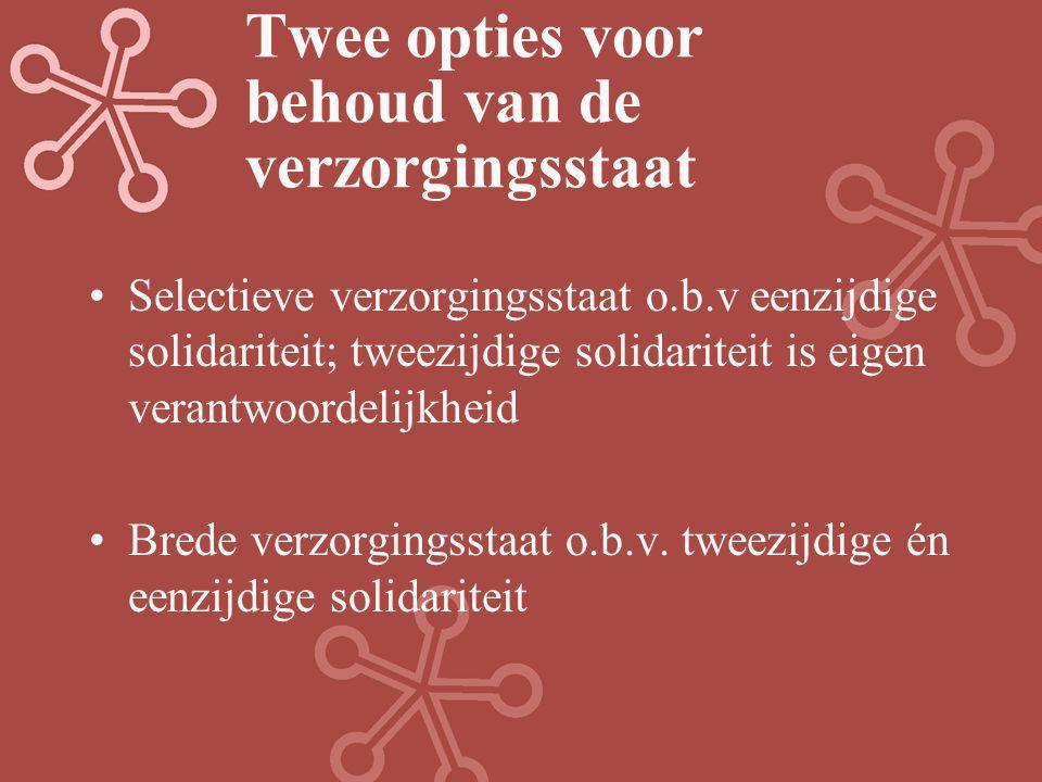 Twee opties voor behoud van de verzorgingsstaat Selectieve verzorgingsstaat o.b.v eenzijdige solidariteit; tweezijdige solidariteit is eigen verantwoo