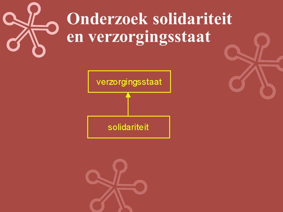 Twee opties voor behoud van de verzorgingsstaat Selectieve verzorgingsstaat o.b.v eenzijdige solidariteit; tweezijdige solidariteit is eigen verantwoordelijkheid Brede verzorgingsstaat o.b.v.