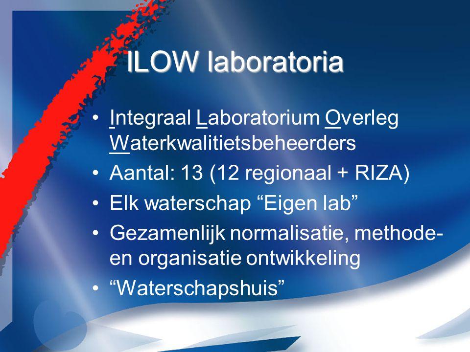 ILOW laboratoria Integraal Laboratorium Overleg Waterkwalitietsbeheerders Aantal: 13 (12 regionaal + RIZA) Elk waterschap Eigen lab Gezamenlijk normalisatie, methode- en organisatie ontwikkeling Waterschapshuis