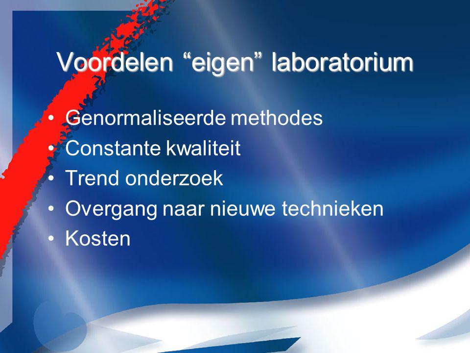 Voordelen eigen laboratorium Genormaliseerde methodes Constante kwaliteit Trend onderzoek Overgang naar nieuwe technieken Kosten