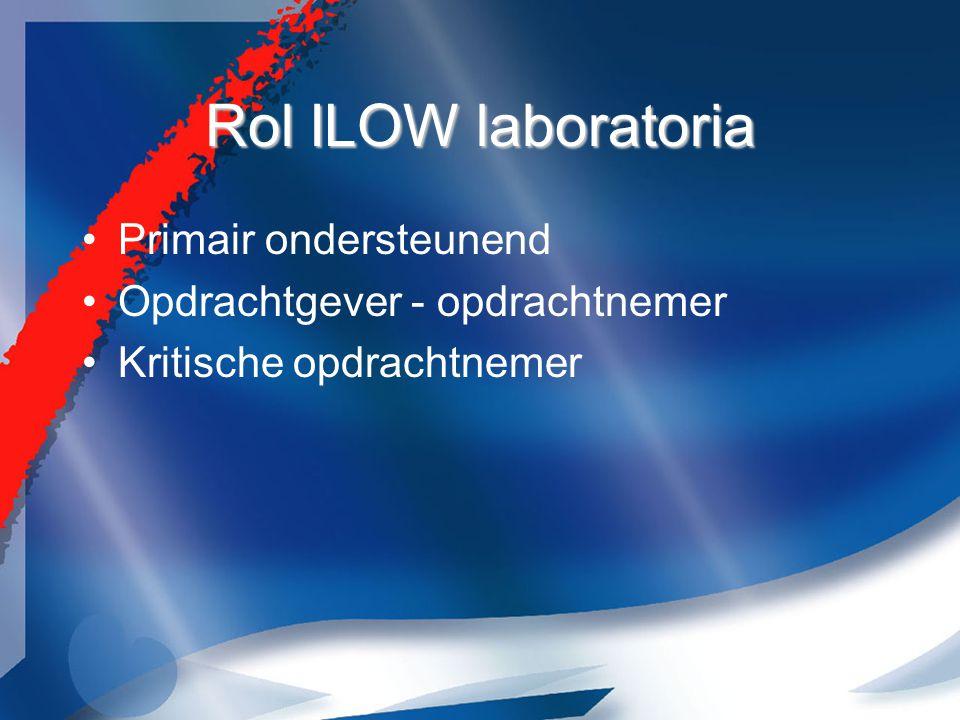 Rol ILOW laboratoria Primair ondersteunend Opdrachtgever - opdrachtnemer Kritische opdrachtnemer