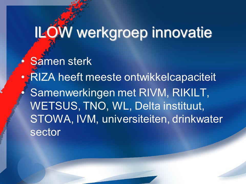 ILOW werkgroep innovatie Samen sterk RIZA heeft meeste ontwikkelcapaciteit Samenwerkingen met RIVM, RIKILT, WETSUS, TNO, WL, Delta instituut, STOWA, IVM, universiteiten, drinkwater sector