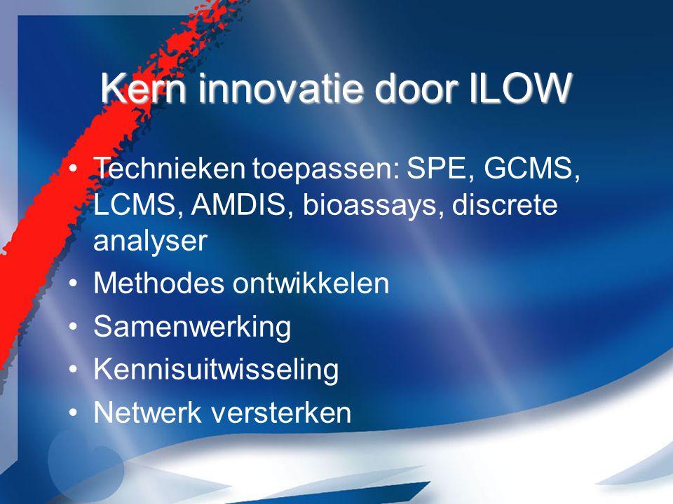 Kern innovatie door ILOW Technieken toepassen: SPE, GCMS, LCMS, AMDIS, bioassays, discrete analyser Methodes ontwikkelen Samenwerking Kennisuitwisseling Netwerk versterken