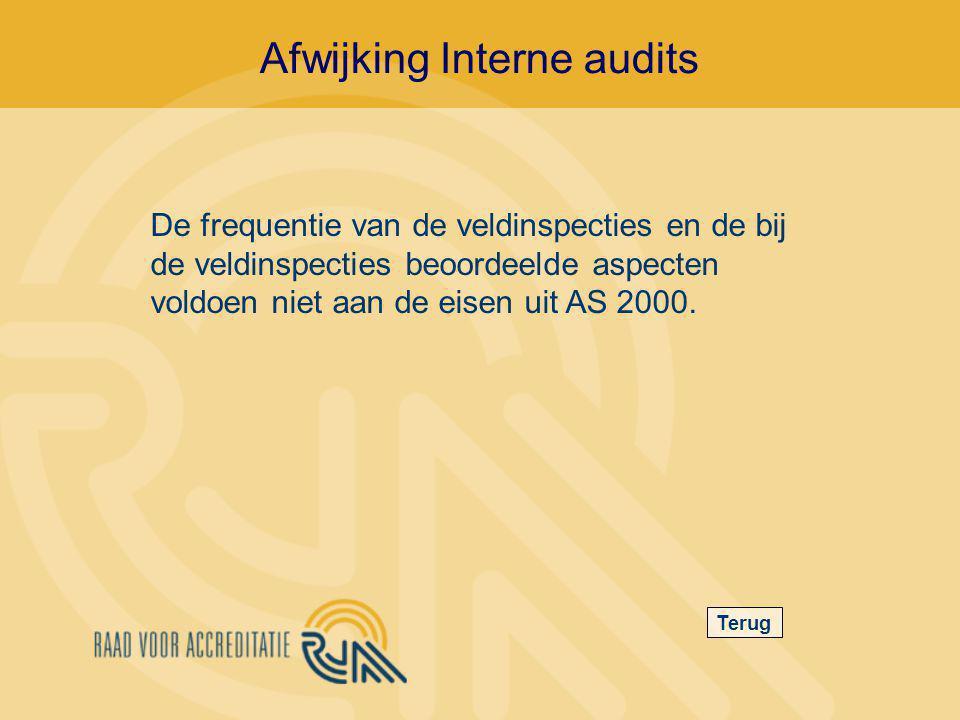 Afwijking Interne audits Terug De frequentie van de veldinspecties en de bij de veldinspecties beoordeelde aspecten voldoen niet aan de eisen uit AS 2000.