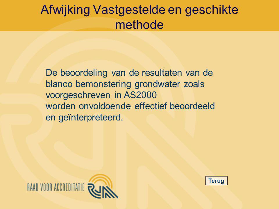 Afwijking Vastgestelde en geschikte methode Terug De beoordeling van de resultaten van de blanco bemonstering grondwater zoals voorgeschreven in AS2000 worden onvoldoende effectief beoordeeld en geïnterpreteerd.