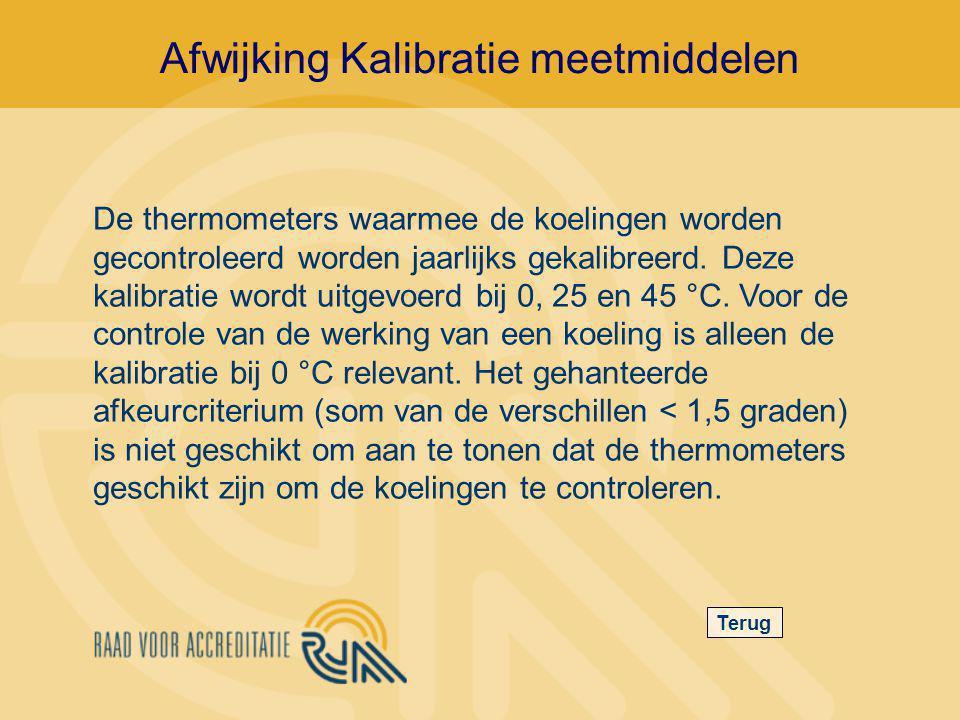 Afwijking Kalibratie meetmiddelen Terug De thermometers waarmee de koelingen worden gecontroleerd worden jaarlijks gekalibreerd.