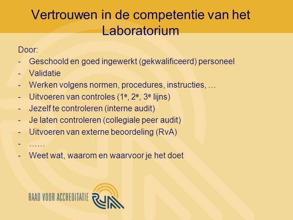 Vertrouwen in de competentie van het Laboratorium Door: -Geschoold en goed ingewerkt (gekwalificeerd) personeel -Validatie -Werken volgens normen, procedures, instructies, … -Uitvoeren van controles (1 e, 2 e, 3 e lijns) -Jezelf te controleren (interne audit) -Je laten controleren (collegiale peer audit) -Uitvoeren van externe beoordeling (RvA) -…… -Weet wat, waarom en waarvoor je het doet
