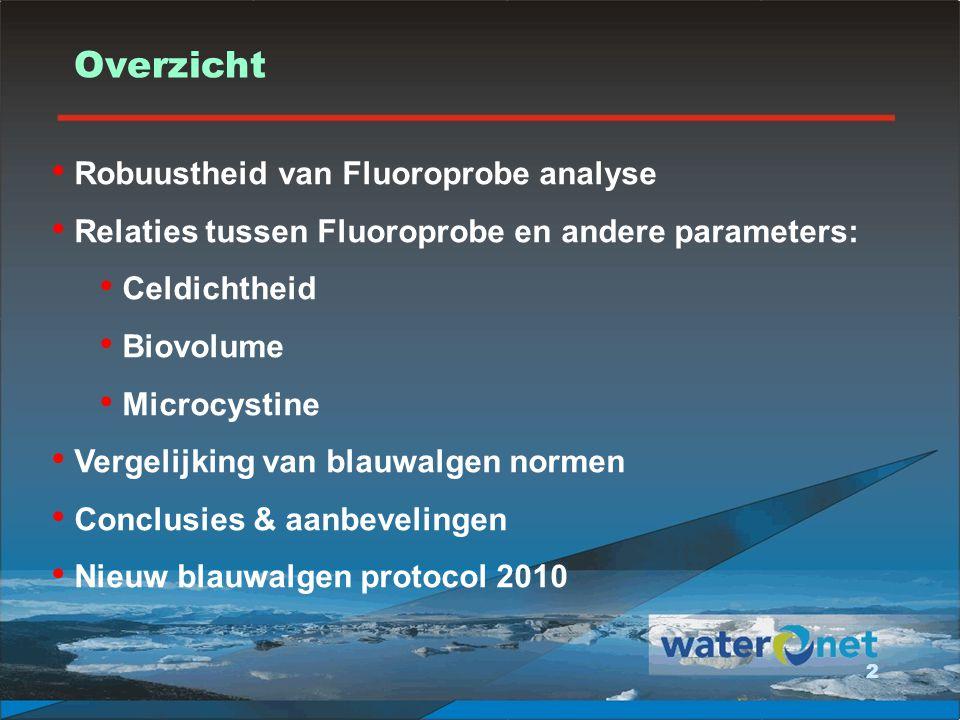 3 BBE Moldaenke Fluoroprobe Waterproef: voorkeur voor laboratorium meting