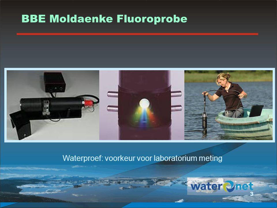 4 Principe Fluoroprobe analyse Licht 410 nm Licht 680 nm FycocyanineChlorofyl-a Blauwalg