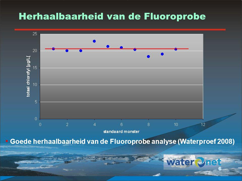 7 Goede lineaire correlatie Fluoroprobe-chlorofyl & NEN-chlorofyl NEN-chlorofyl ca.