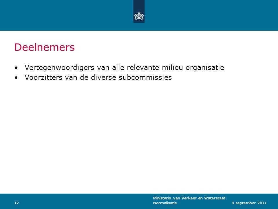 Ministerie van Verkeer en Waterstaat Normalisatie128 september 2011 Deelnemers Vertegenwoordigers van alle relevante milieu organisatie Voorzitters van de diverse subcommissies