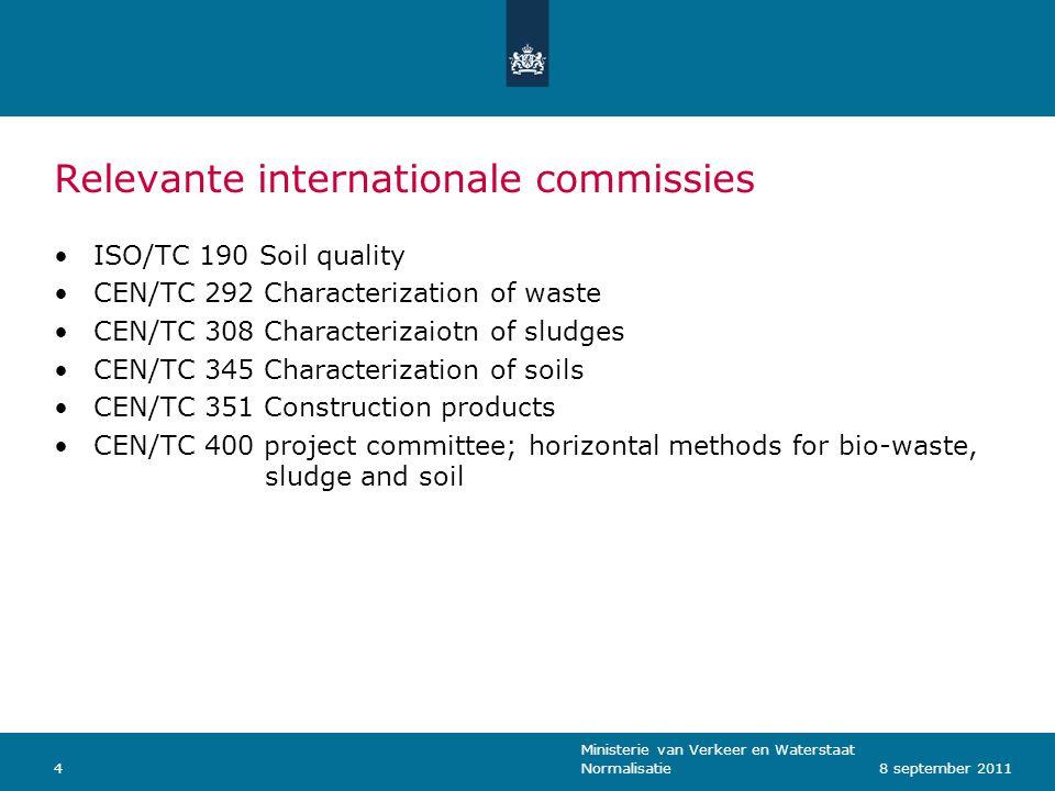 Ministerie van Verkeer en Waterstaat Normalisatie58 september 2011 NEN Beleidscommissie milieu Vertegenwoordigers van: –Commissie milieukwaliteit (water, bodem.