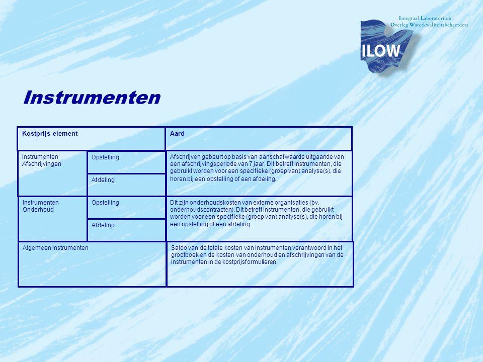 Instrumenten Dit zijn onderhoudskosten van externe organisaties (bv. onderhoudscontracten). Dit betreft instrumenten, die gebruikt worden voor een spe