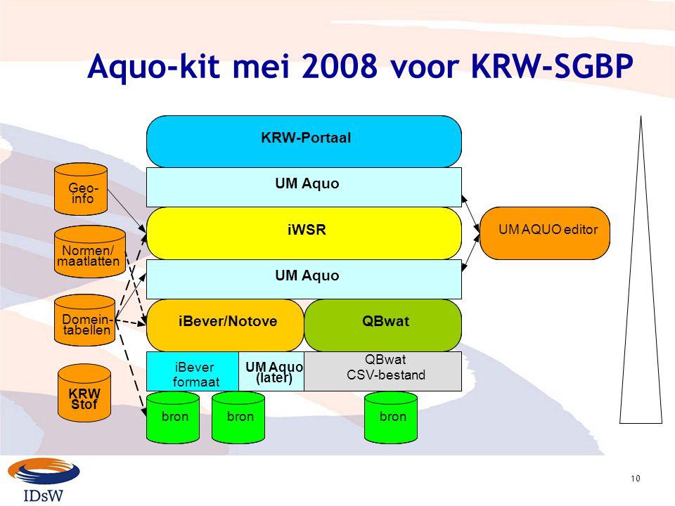10 Aquo-kit mei 2008 voor KRW-SGBP bron iBever formaat bron UM Aquo (later) iBever/Notove UM Aquo QBwat CSV-bestand Normen/ maatlatten iWSR UM Aquo bron Domein- tabellen Geo- info KRW-Portaal QBwat UM AQUO editor KRW Stof