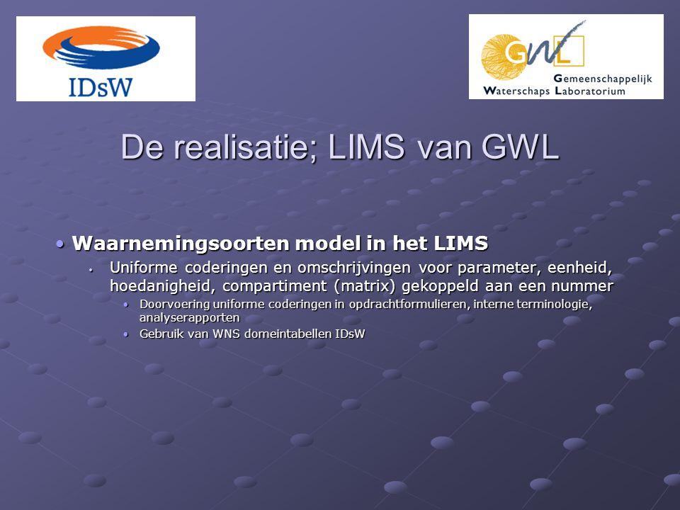 De realisatie; LIMS van GWL Waarnemingsoorten model in het LIMS Waarnemingsoorten model in het LIMS Uniforme coderingen en omschrijvingen voor paramet