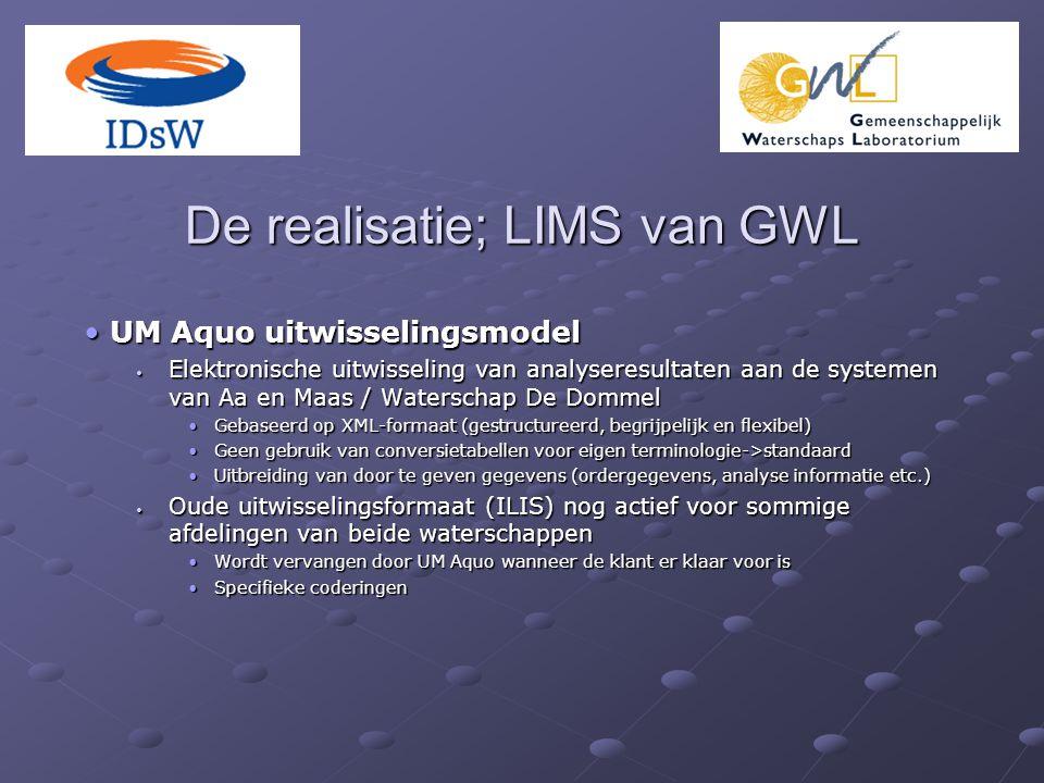 De realisatie; LIMS van GWL UM Aquo uitwisselingsmodel UM Aquo uitwisselingsmodel Elektronische uitwisseling van analyseresultaten aan de systemen van Aa en Maas / Waterschap De Dommel Elektronische uitwisseling van analyseresultaten aan de systemen van Aa en Maas / Waterschap De Dommel Gebaseerd op XML-formaat (gestructureerd, begrijpelijk en flexibel)Gebaseerd op XML-formaat (gestructureerd, begrijpelijk en flexibel) Geen gebruik van conversietabellen voor eigen terminologie->standaardGeen gebruik van conversietabellen voor eigen terminologie->standaard Uitbreiding van door te geven gegevens (ordergegevens, analyse informatie etc.)Uitbreiding van door te geven gegevens (ordergegevens, analyse informatie etc.) Oude uitwisselingsformaat (ILIS) nog actief voor sommige afdelingen van beide waterschappen Oude uitwisselingsformaat (ILIS) nog actief voor sommige afdelingen van beide waterschappen Wordt vervangen door UM Aquo wanneer de klant er klaar voor isWordt vervangen door UM Aquo wanneer de klant er klaar voor is Specifieke coderingenSpecifieke coderingen