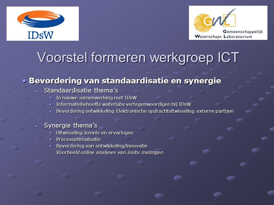 Voorstel formeren werkgroep ICT Bevordering van standaardisatie en synergie Bevordering van standaardisatie en synergie Standaardisatie thema's Standa