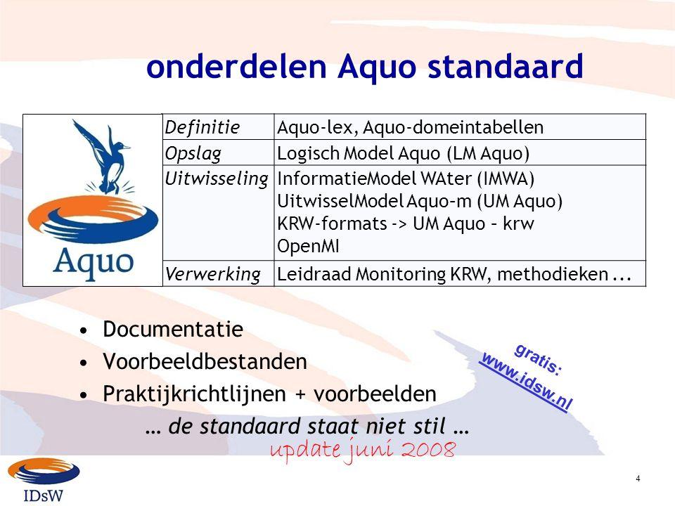 4 onderdelen Aquo standaard Documentatie Voorbeeldbestanden Praktijkrichtlijnen + voorbeelden … de standaard staat niet stil … DefinitieAquo-lex, Aquo-domeintabellen OpslagLogisch Model Aquo (LM Aquo) UitwisselingInformatieModel WAter (IMWA) UitwisselModel Aquo–m (UM Aquo) KRW-formats -> UM Aquo – krw OpenMI VerwerkingLeidraad Monitoring KRW, methodieken...