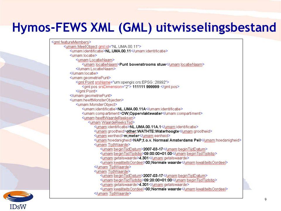 9 Hymos-FEWS XML (GML) uitwisselingsbestand
