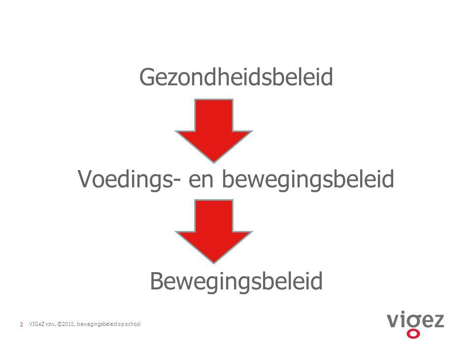 VIGeZ vzw, ©2010, bewegingsbeleid op school2 Gezondheidsbeleid Voedings- en bewegingsbeleid Bewegingsbeleid