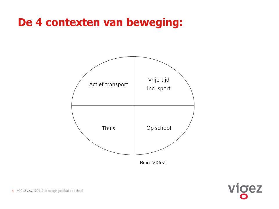 VIGeZ vzw, ©2010, bewegingsbeleid op school5 De 4 contexten van beweging: Actief transport Vrije tijd incl.