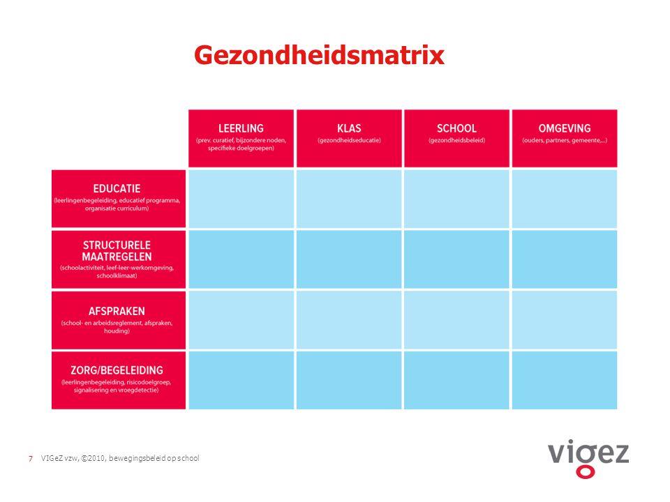 VIGeZ vzw, ©2010, bewegingsbeleid op school7 Gezondheidsmatrix